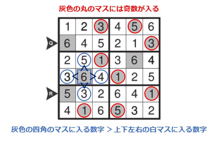 f:id:citizen_puzzle:20190421121810p:plain