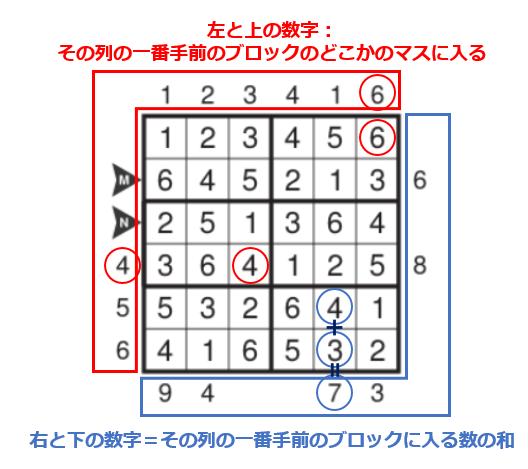 f:id:citizen_puzzle:20190421121812p:plain