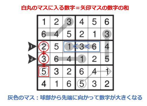 f:id:citizen_puzzle:20190421121815p:plain