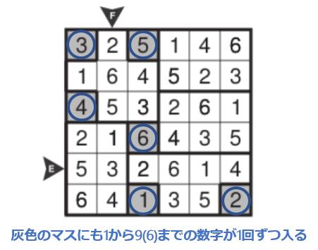 f:id:citizen_puzzle:20190421121817p:plain