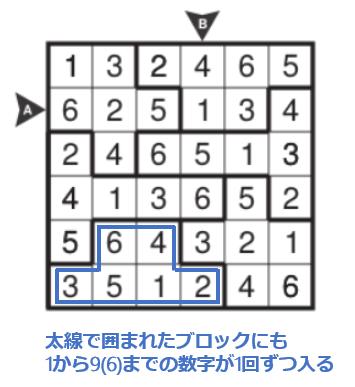 f:id:citizen_puzzle:20190421121819p:plain