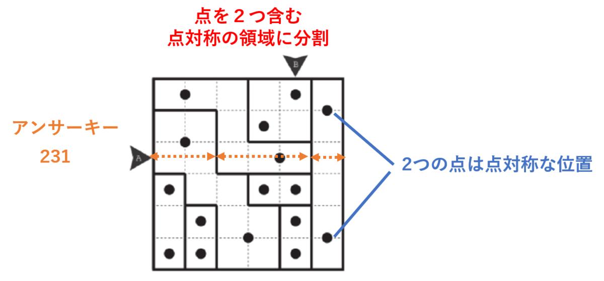 f:id:citizen_puzzle:20190502220203p:plain