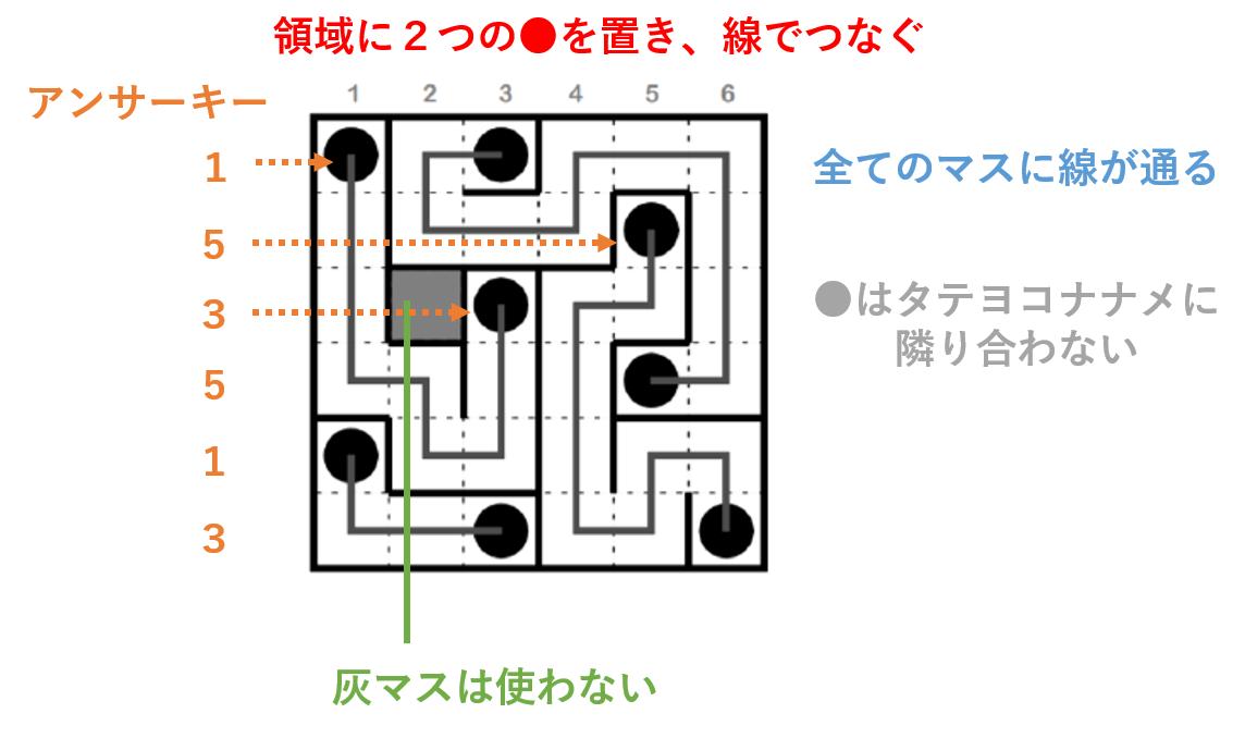 f:id:citizen_puzzle:20190502220207p:plain