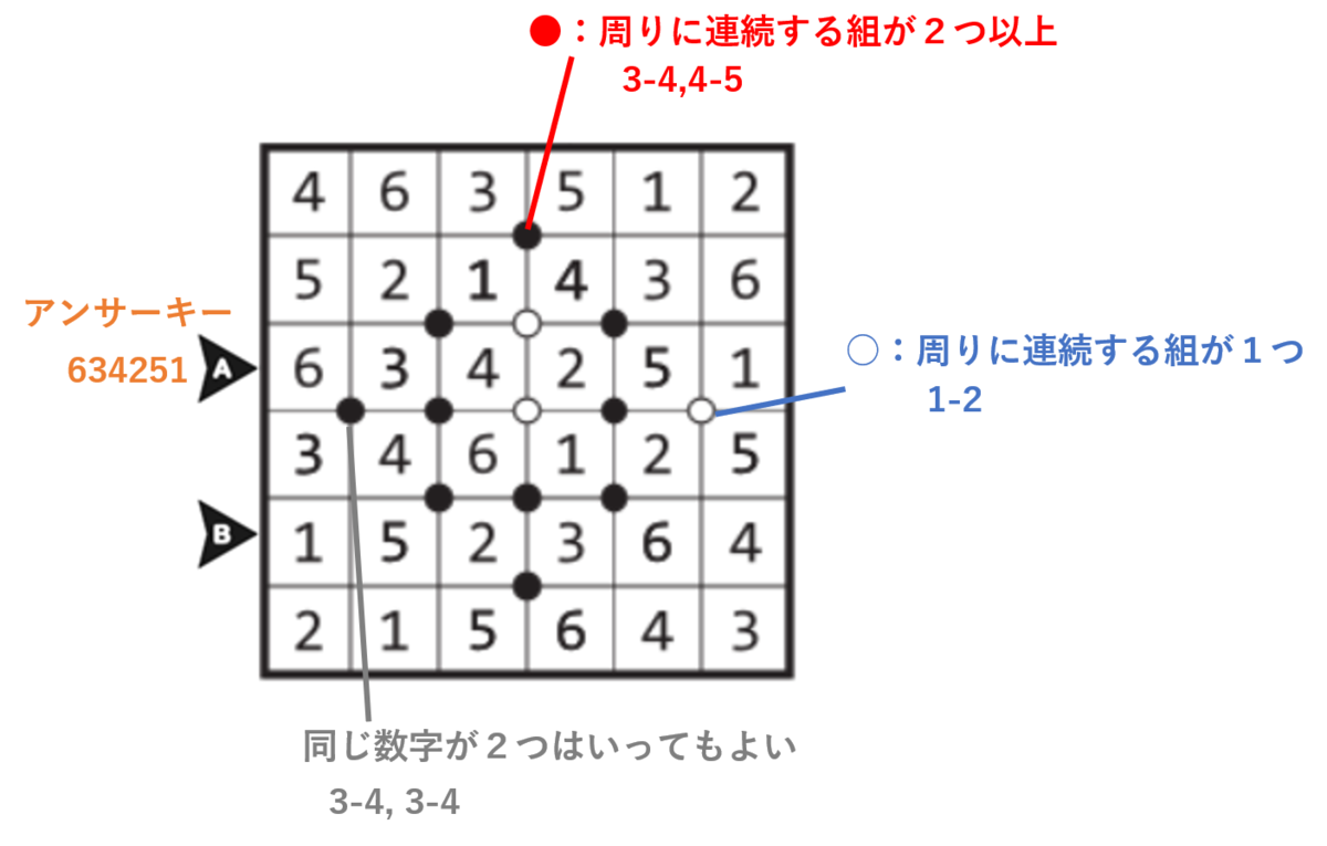 f:id:citizen_puzzle:20190502220209p:plain