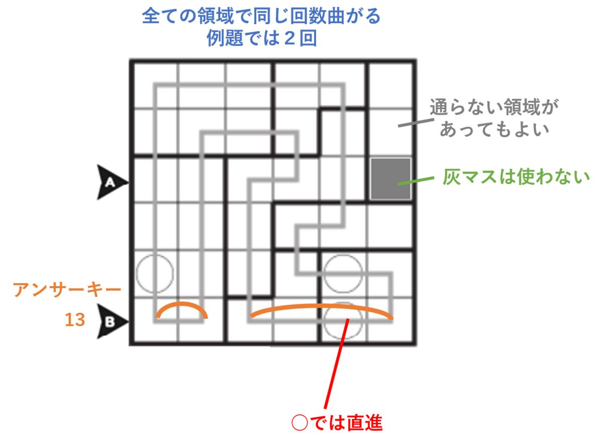 f:id:citizen_puzzle:20190502220213p:plain