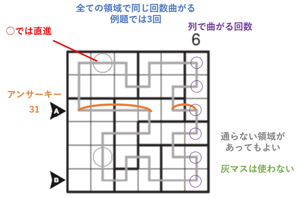 f:id:citizen_puzzle:20190502220305p:plain