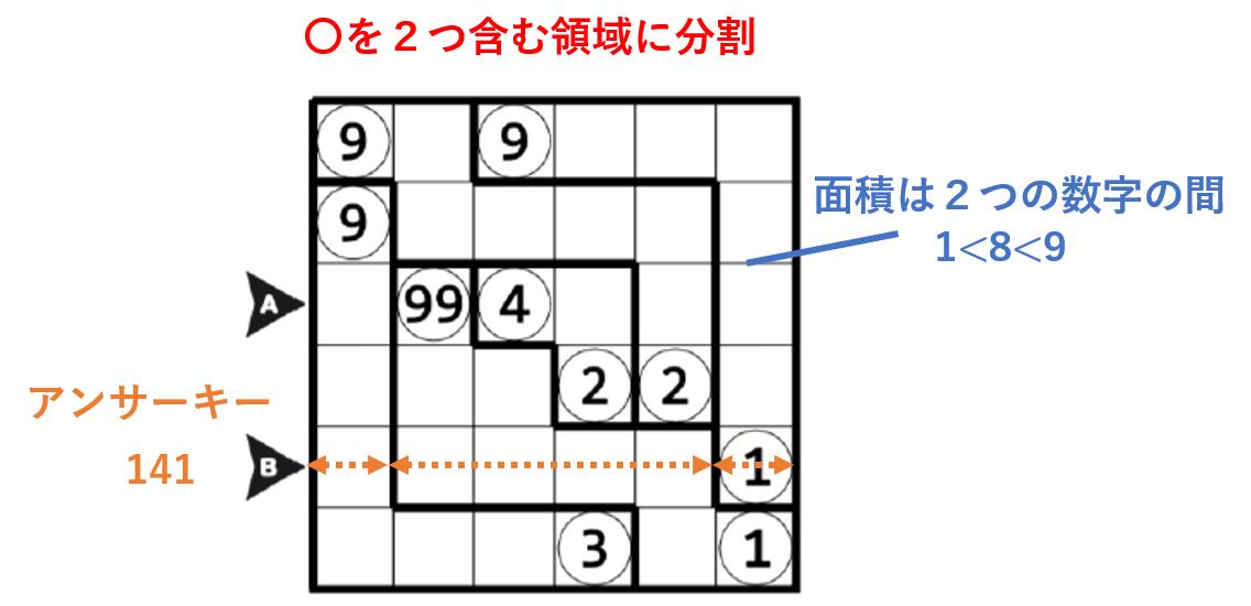 f:id:citizen_puzzle:20190502220309p:plain