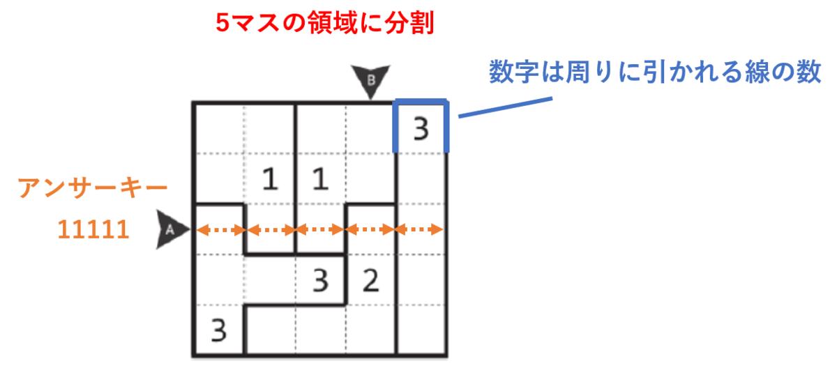 f:id:citizen_puzzle:20190502220314p:plain