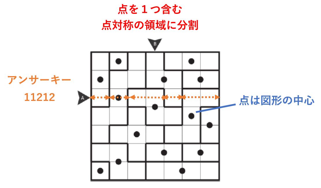 f:id:citizen_puzzle:20190502220317p:plain