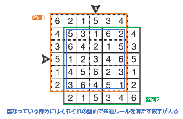 f:id:citizen_puzzle:20190518113817p:plain