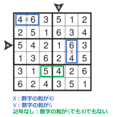f:id:citizen_puzzle:20190518113824p:plain
