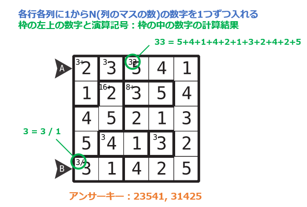 f:id:citizen_puzzle:20190602172827p:plain