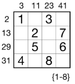 f:id:citizen_puzzle:20190804024509p:plain