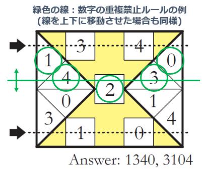 f:id:citizen_puzzle:20190907165911p:plain