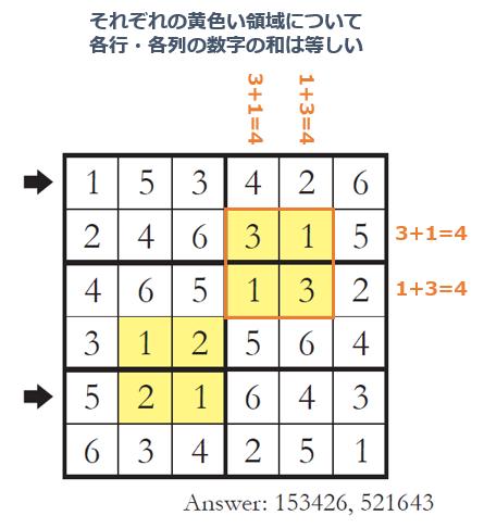 f:id:citizen_puzzle:20190907165915p:plain