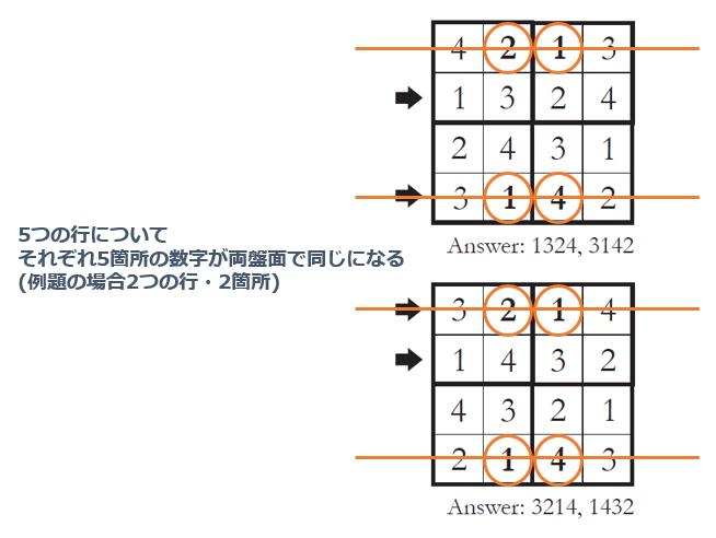 f:id:citizen_puzzle:20190907165920p:plain