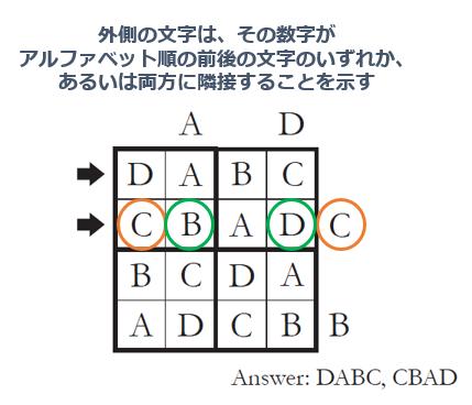 f:id:citizen_puzzle:20190907165934p:plain