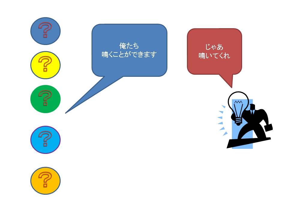 オブジェクト指向ポリモーフィズムのイメージ