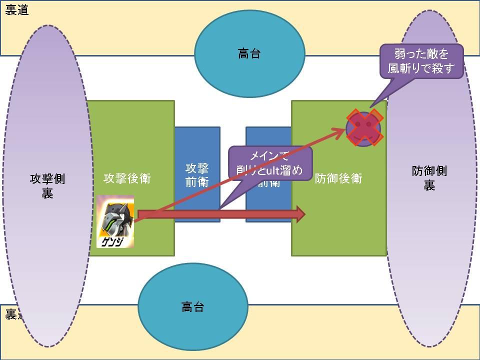 ゲンジ集団戦イメージ01