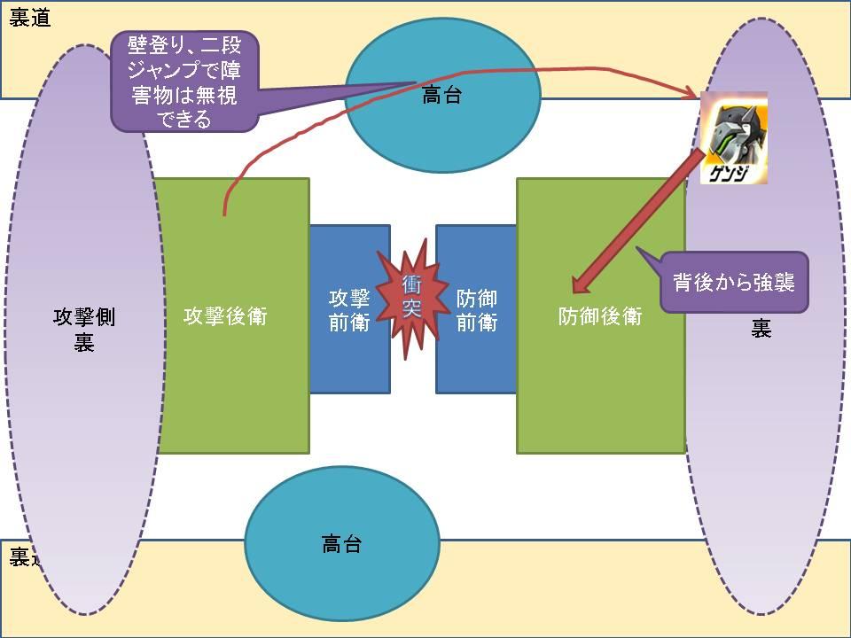 ゲンジ集団戦イメージ02