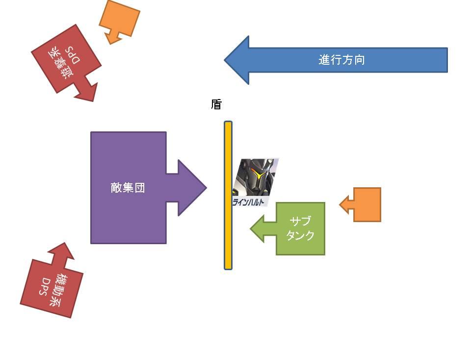 鶴翼(2-3ファンネル型)