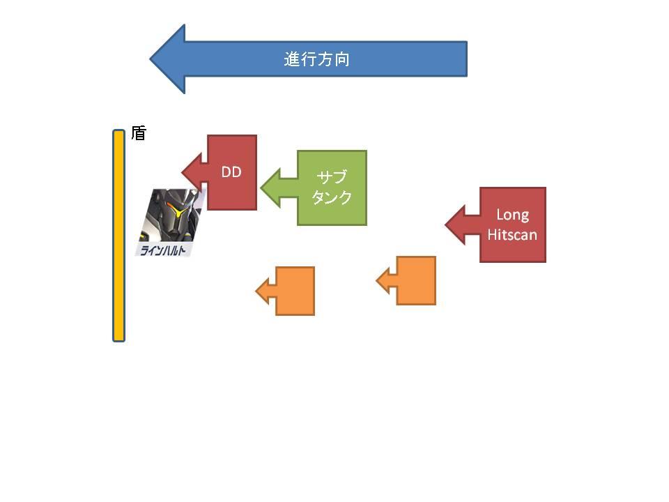 トップガン型(偃月型)