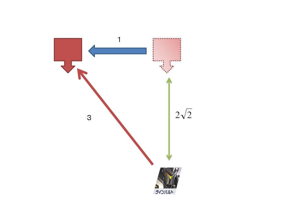 1:3の参考図