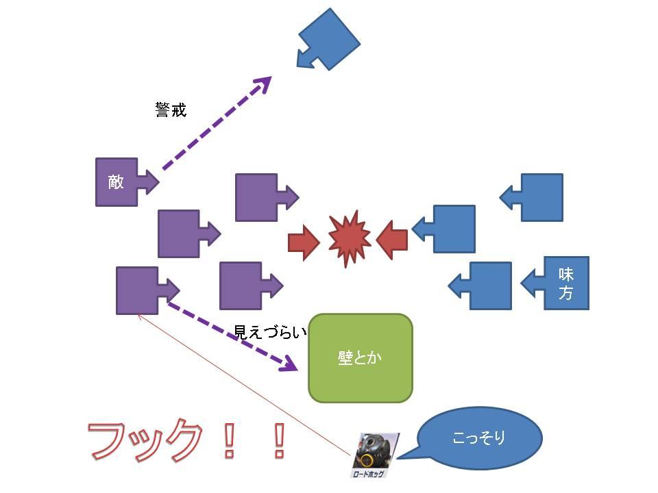 フック例1