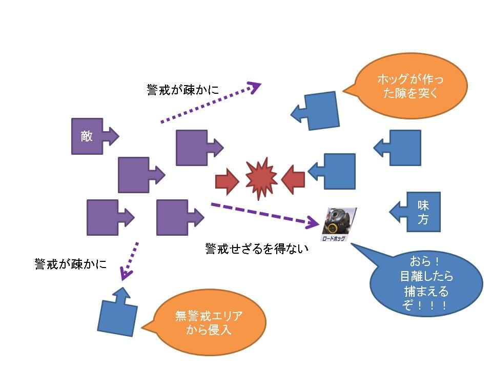 フック例2-1
