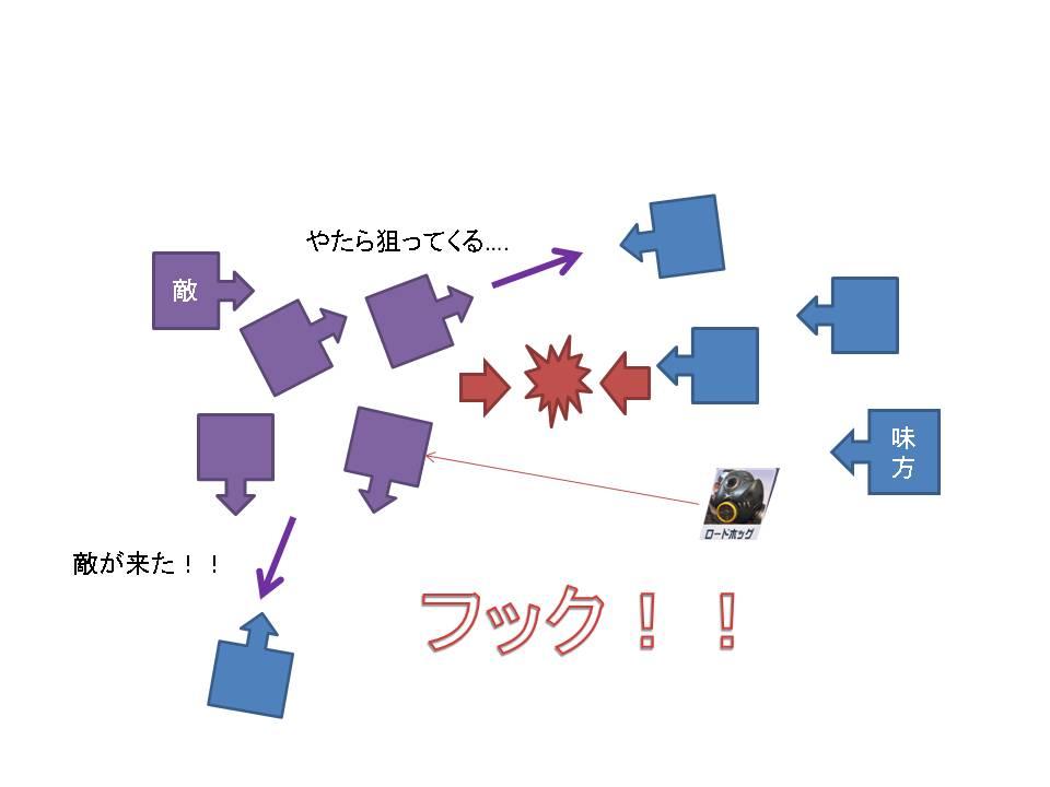 フック例2-2