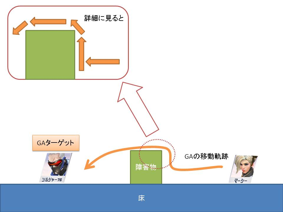 障害物を使ったエッジブースト説明例1