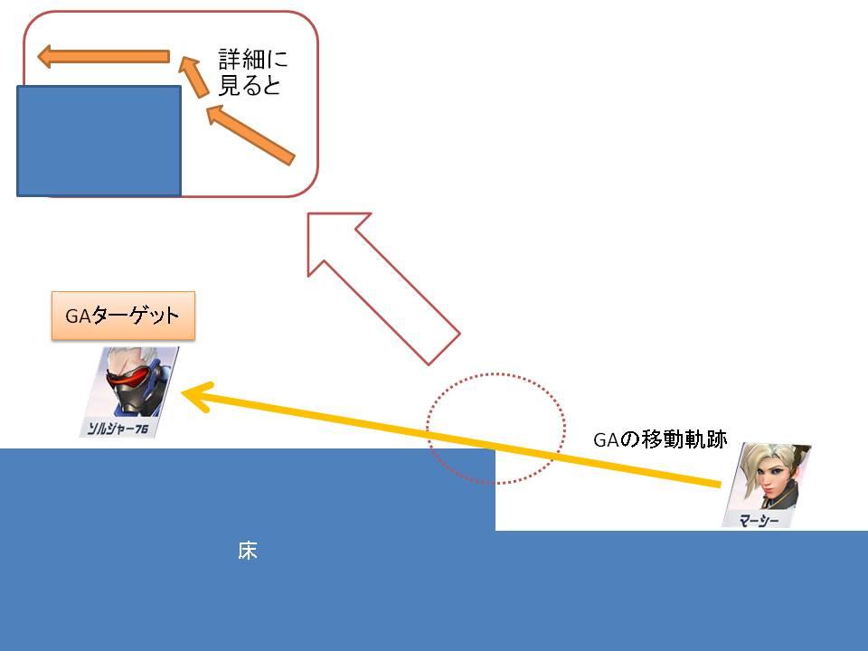 地形を使ったエッジブースト説明例1