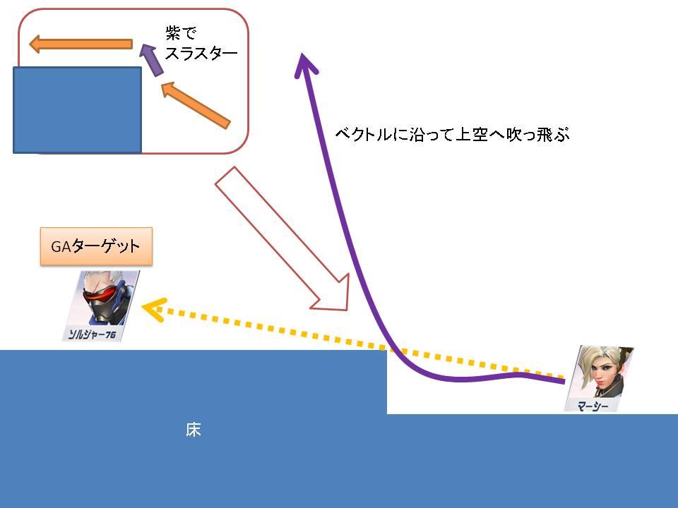 地形を使ったエッジブースト説明例2