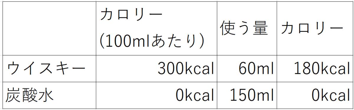 f:id:cix13045:20210201162635p:plain