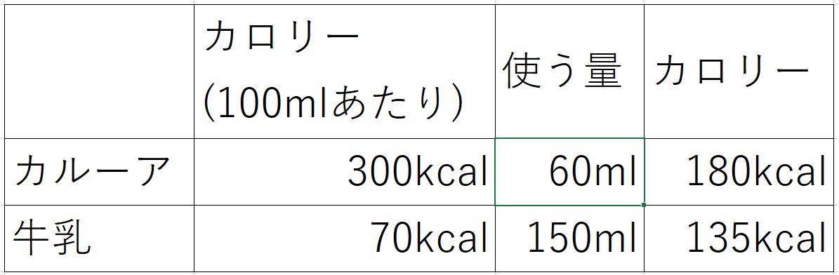 f:id:cix13045:20210201162823p:plain