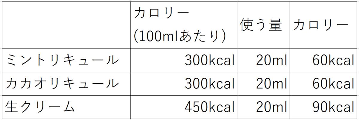 f:id:cix13045:20210201162902p:plain
