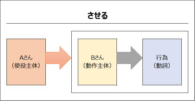 f:id:cj3029412:20210329062730p:plain