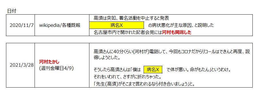 f:id:cj3029412:20210412052357p:plain