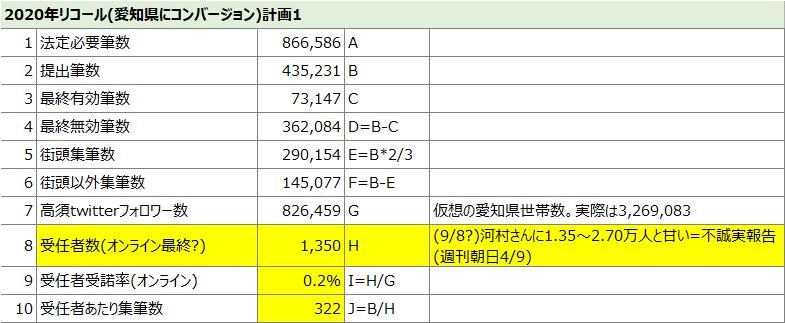 f:id:cj3029412:20210428170704p:plain