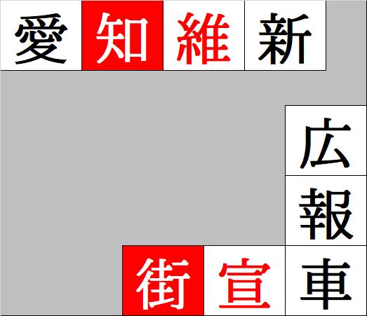 f:id:cj3029412:20210503045758p:plain