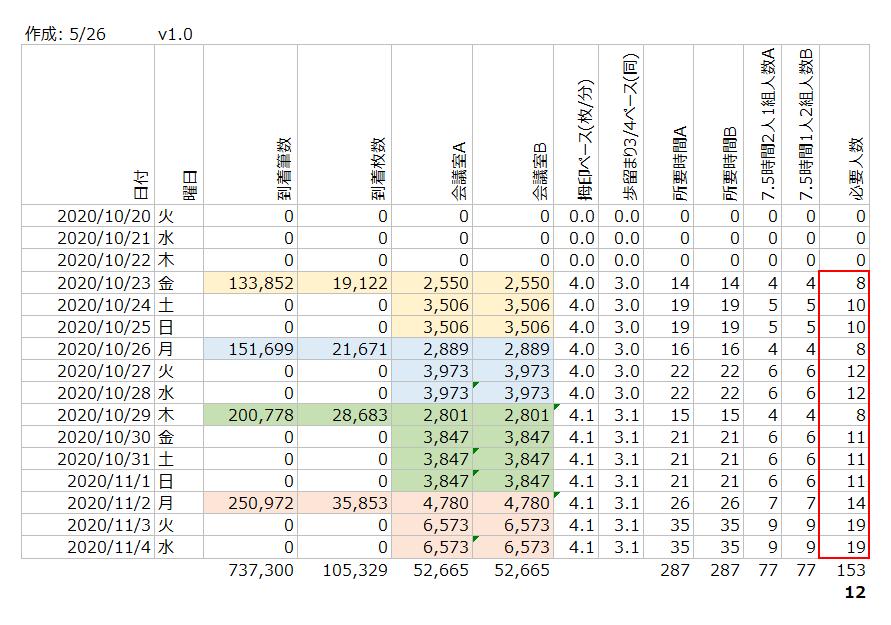 f:id:cj3029412:20210527043440p:plain