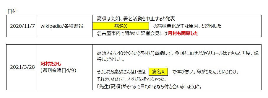 f:id:cj3029412:20210601172415p:plain
