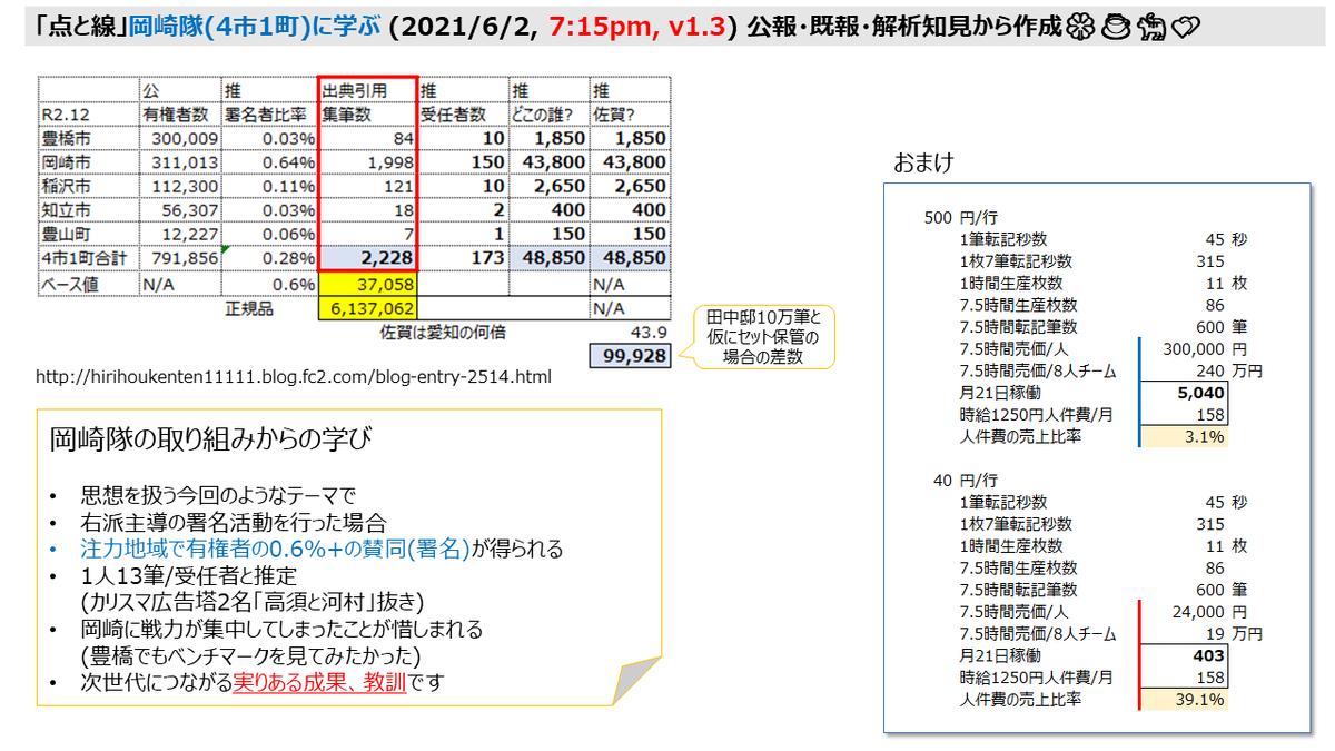 f:id:cj3029412:20210602192009p:plain