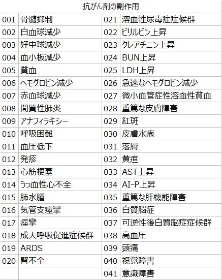f:id:cj3029412:20210605042415p:plain