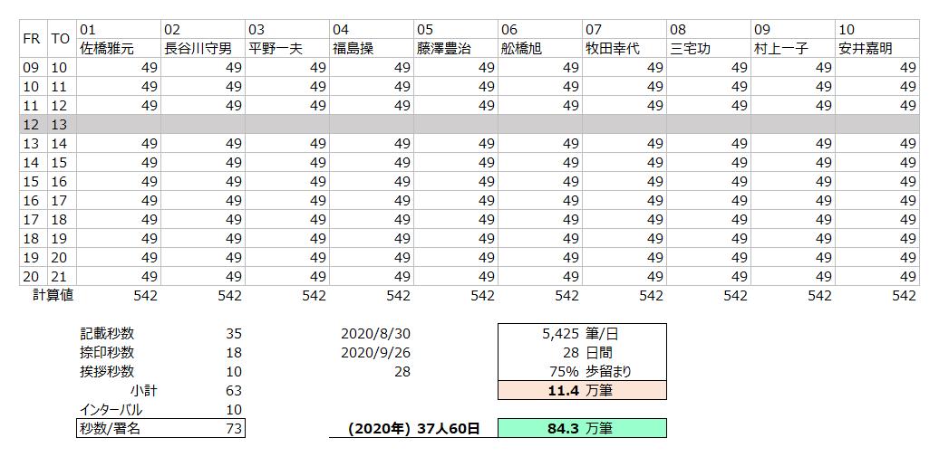 f:id:cj3029412:20210609014441p:plain