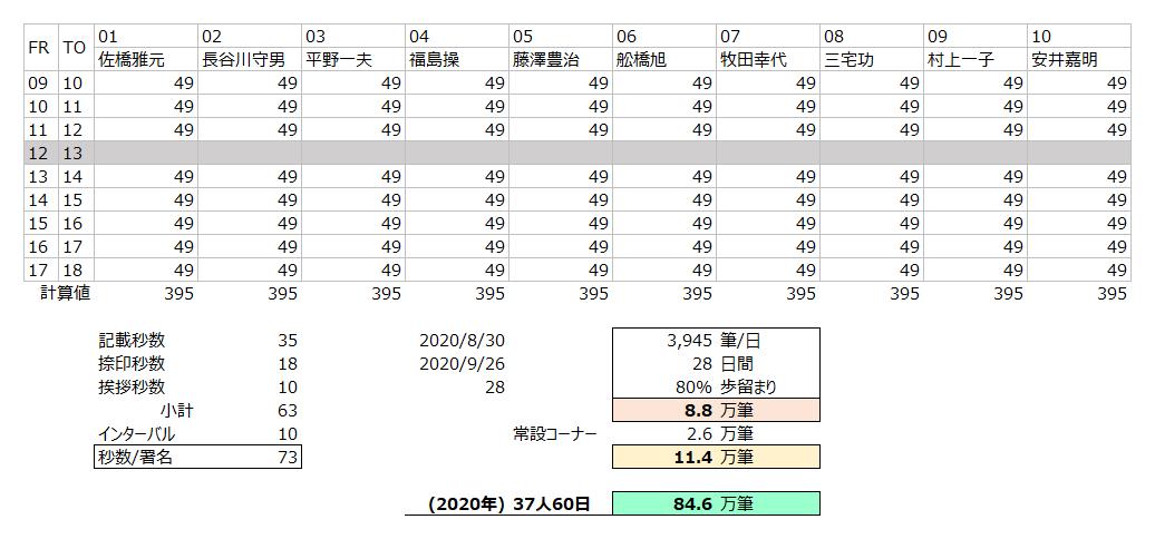 f:id:cj3029412:20210609015119p:plain