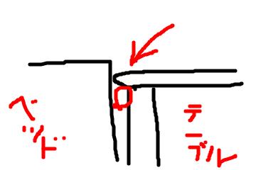 f:id:cland741953:20150810101658p:plain