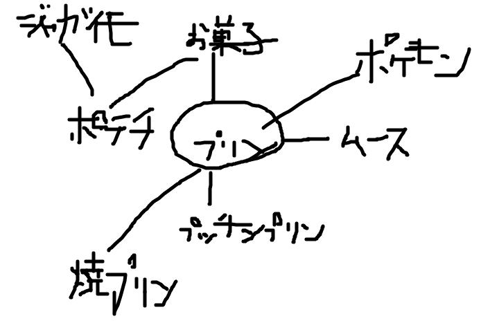 f:id:cland741953:20151223024027p:plain