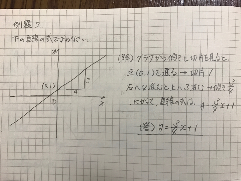 f:id:classroom-sapporo:20170319202902j:plain