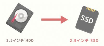 f:id:clatter:20200105234736p:plain